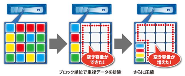 netapp20150703