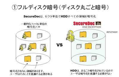 securedoc0045