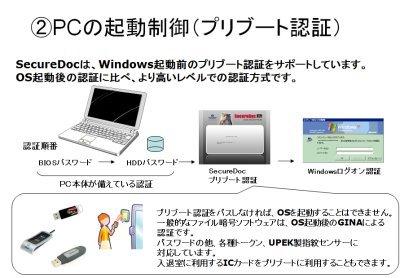 securedoc006
