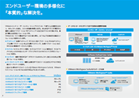AirWatch_overview