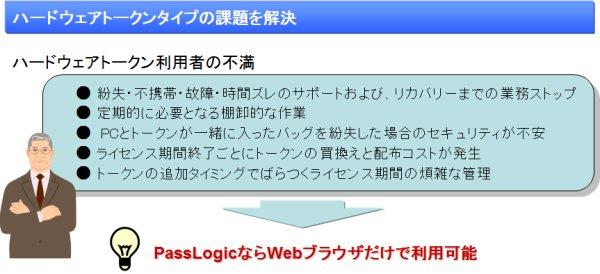 passlogic006