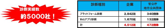 webap03